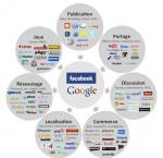les marchés du digital se nichent 2012 marketing digital où va t'on tendance